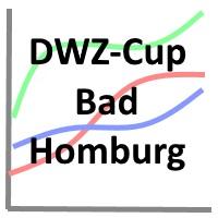 2. Bad Homburger DWZ-Cup am 25. März 2017